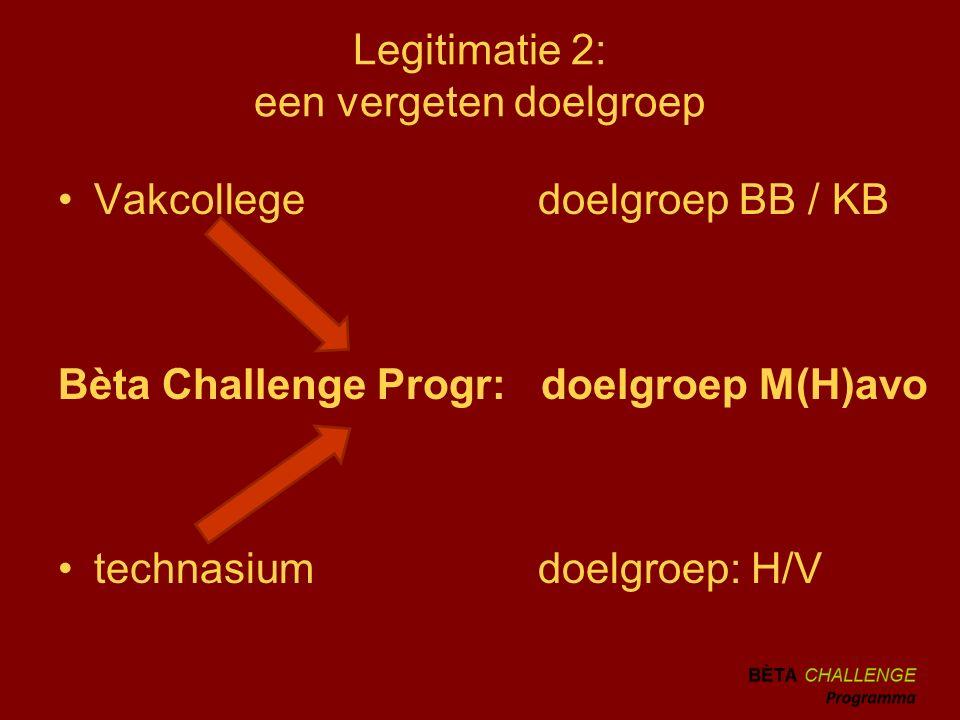 Legitimatie 2: een vergeten doelgroep Vakcollege doelgroep BB / KB Bèta Challenge Progr: doelgroep M(H)avo technasium doelgroep: H/V