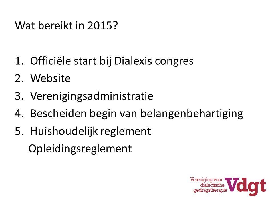 Wat bereikt in 2015.