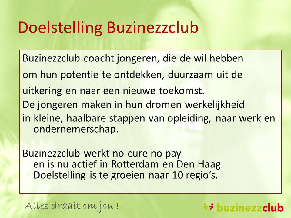 Doelstelling Buzinezzclub Buzinezzclub coacht jongeren, die de wil hebben om hun potentie te ontdekken, duurzaam uit de uitkering en naar een nieuwe toekomst.