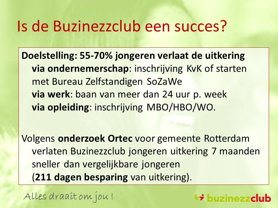 Is de Buzinezzclub een succes.
