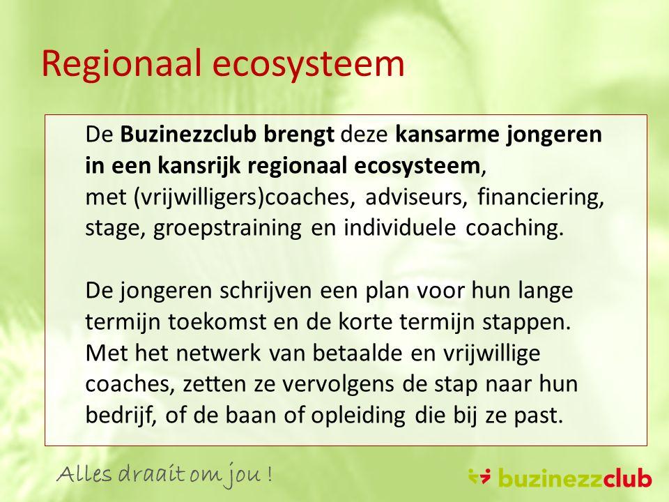Regionaal ecosysteem De Buzinezzclub brengt deze kansarme jongeren in een kansrijk regionaal ecosysteem, met (vrijwilligers)coaches, adviseurs, financiering, stage, groepstraining en individuele coaching.