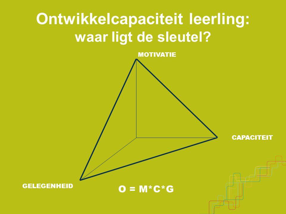Ontwikkelcapaciteit leerling: waar ligt de sleutel MOTIVATIE GELEGENHEID CAPACITEIT O = M*C*G