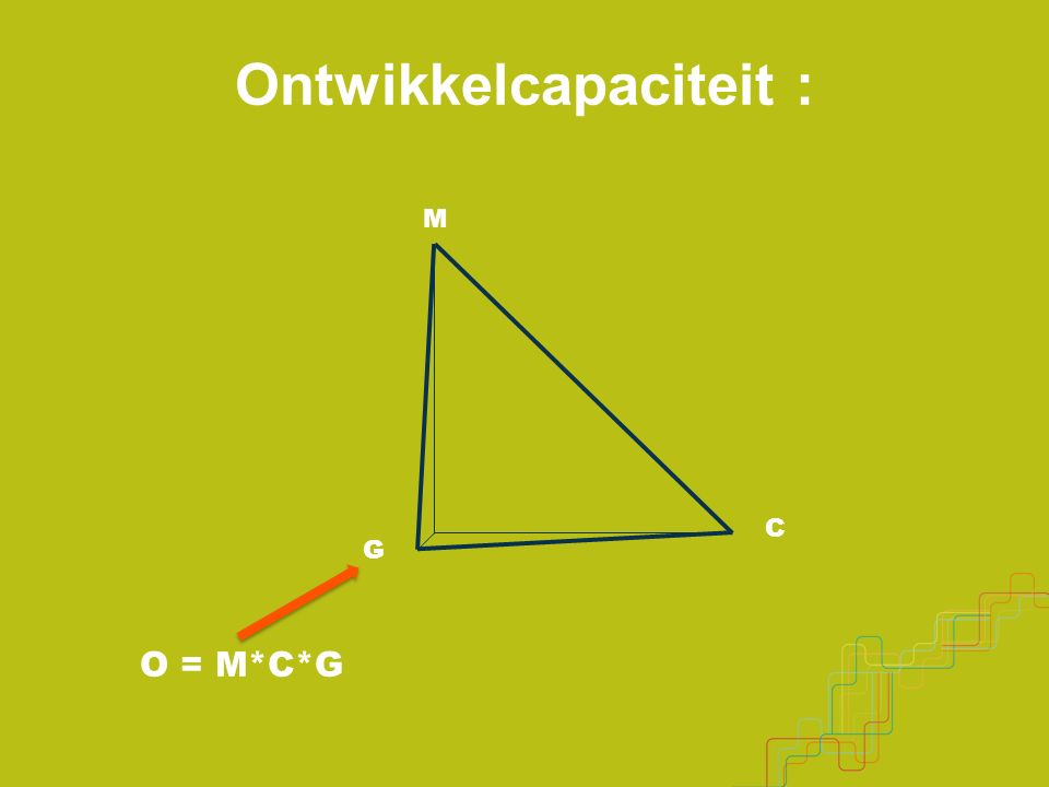 Ontwikkelcapaciteit : G M C O = M*C*G