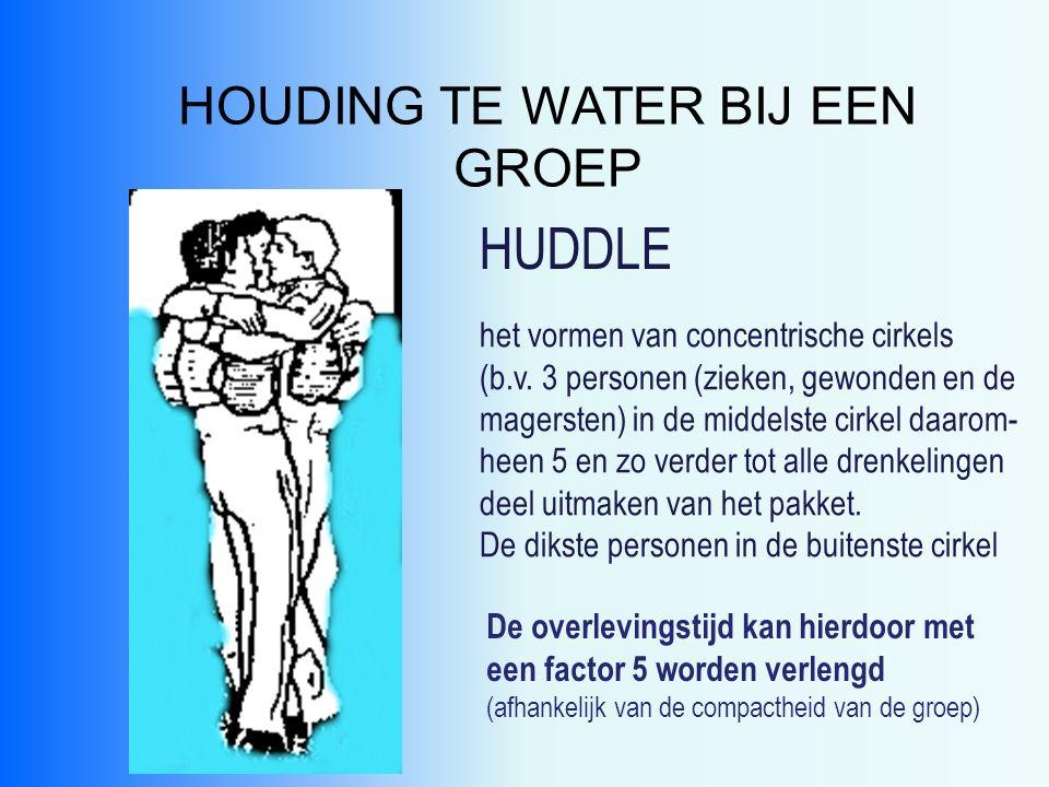 Dry drowning & duikreflex Dry drowning: door inslikken van koud water kan een kramptoestand van d estembanden in het strottehoofd plaats vinden, waard