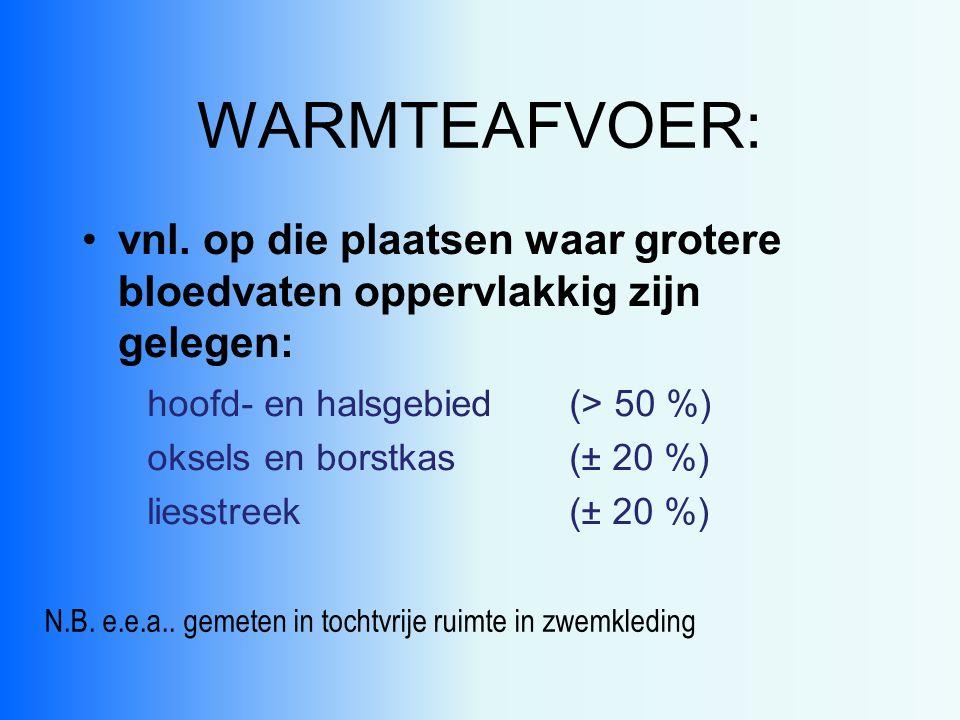 WARMTEAFGIFTE warmte-uitstraling warmte-geleiding verdamping stroming Bij stijging van de lichaamtemperatuur wordt de warmteafgifte verhoogd door: a.