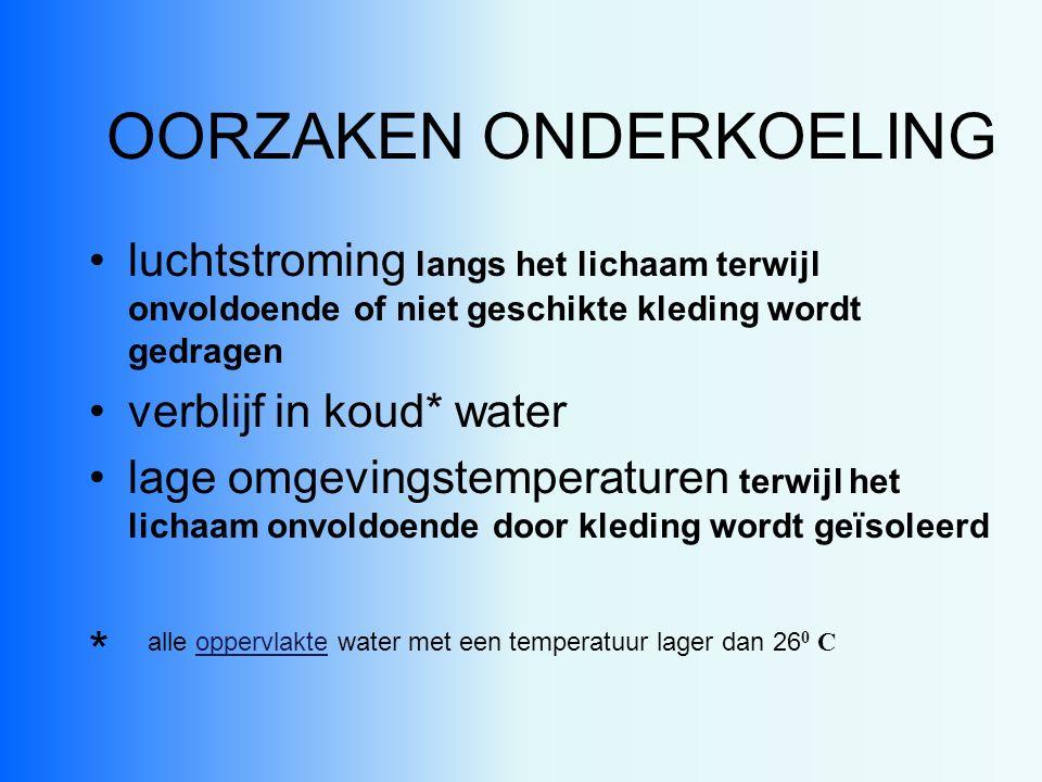 Dry drowning & duikreflex Dry drowning: door inslikken van koud water kan een kramptoestand van d estembanden in het strottehoofd plaats vinden, waardoor geen water in de longen komt.