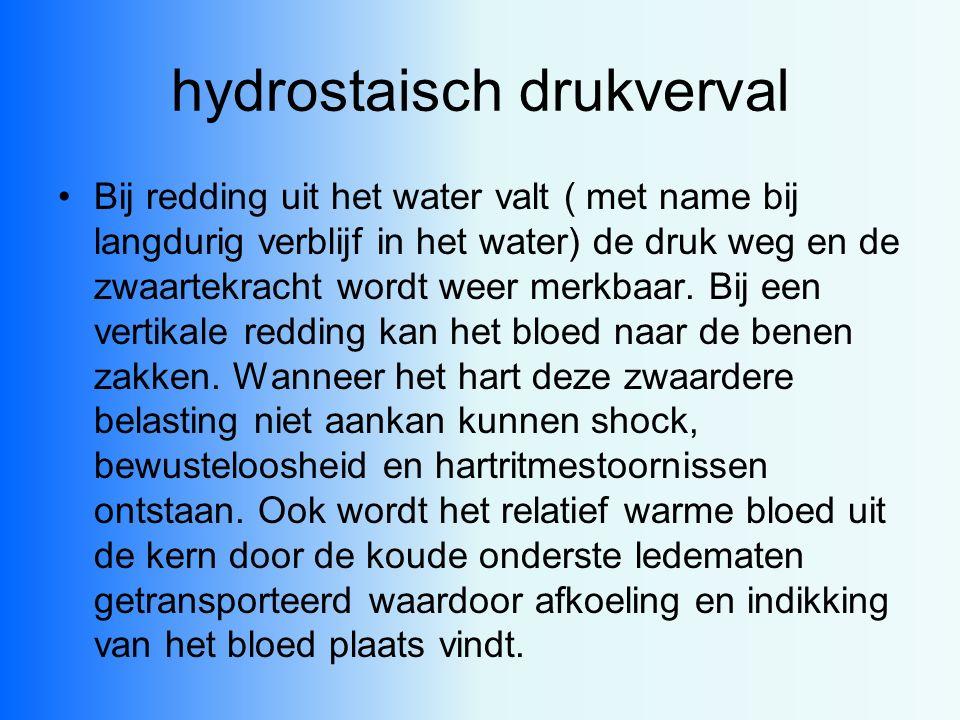hydrostaisch drukverval Bij redding uit het water valt ( met name bij langdurig verblijf in het water) de druk weg en de zwaartekracht wordt weer merkbaar.