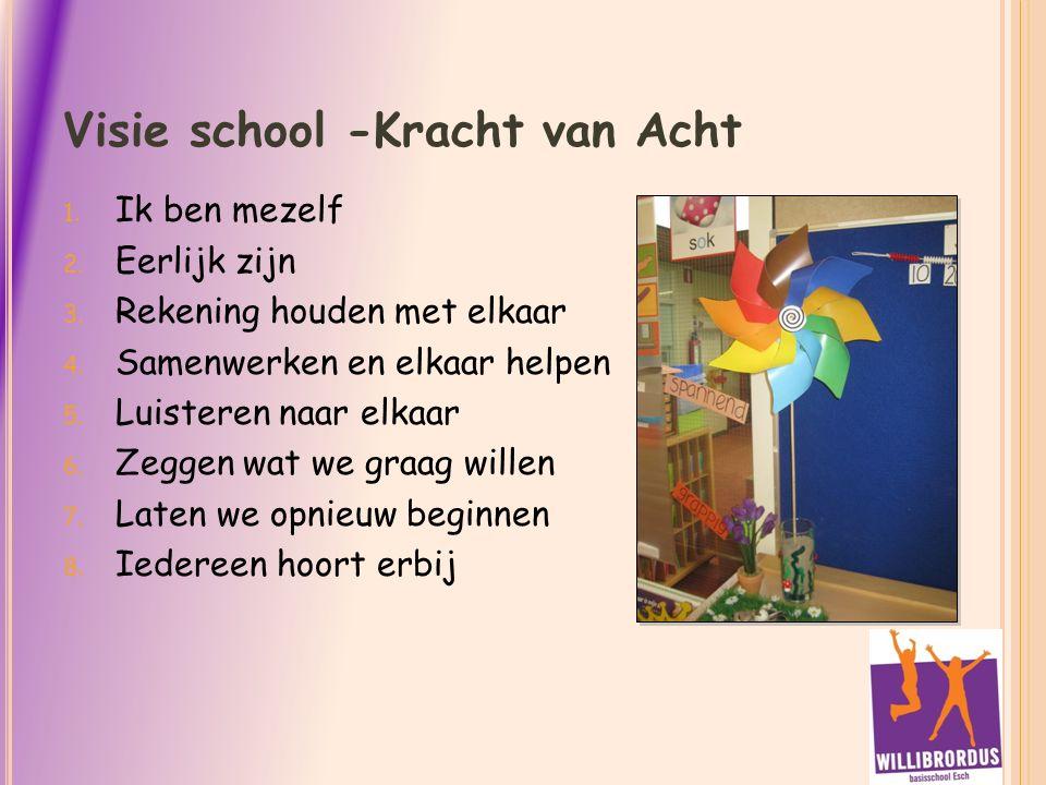 Visie school – Opbrengstgericht werken Groepsplannen Werken op eigen niveau Instructietafel Differentiatie d.m.v.