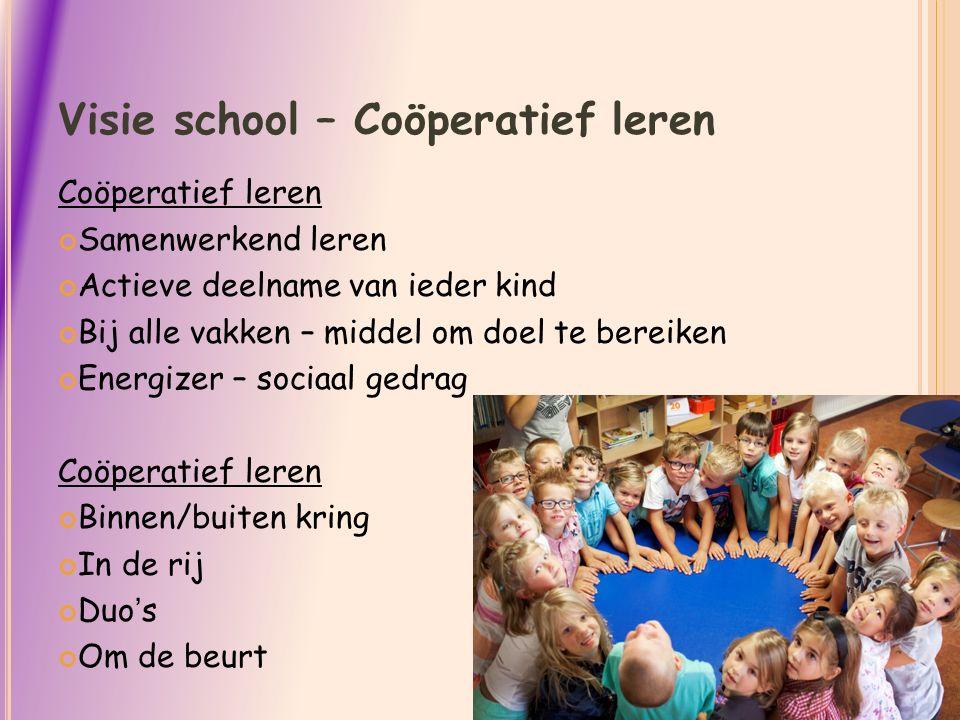 Visie school – Coöperatief leren Coöperatief leren Samenwerkend leren Actieve deelname van ieder kind Bij alle vakken – middel om doel te bereiken Energizer – sociaal gedrag Coöperatief leren Binnen/buiten kring In de rij Duo's Om de beurt