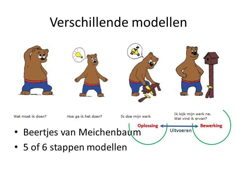 Verschillende modellen Pólya – Wat is het probleem? – Wat ga je doen? – Doe het! – Wat deed ik precies? Drieslagmodel (van Groenestijn 2010) Beertjes
