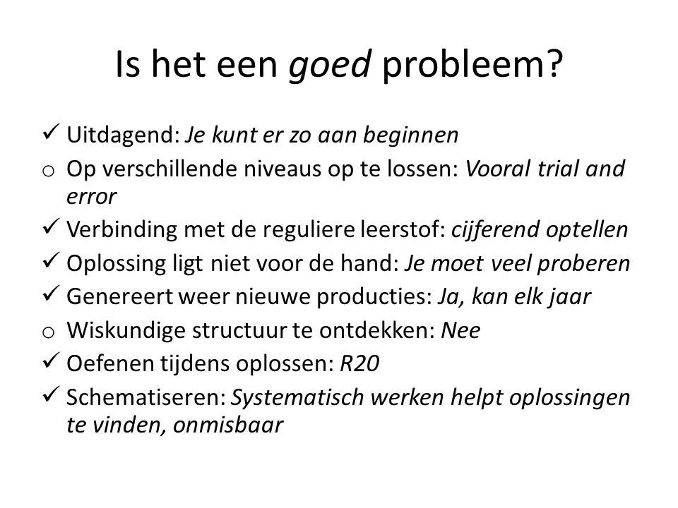 Is het een goed probleem? Uitdagend: Je kunt er zo aan beginnen o Op verschillende niveaus op te lossen: Vooral trial and error Verbinding met de regu