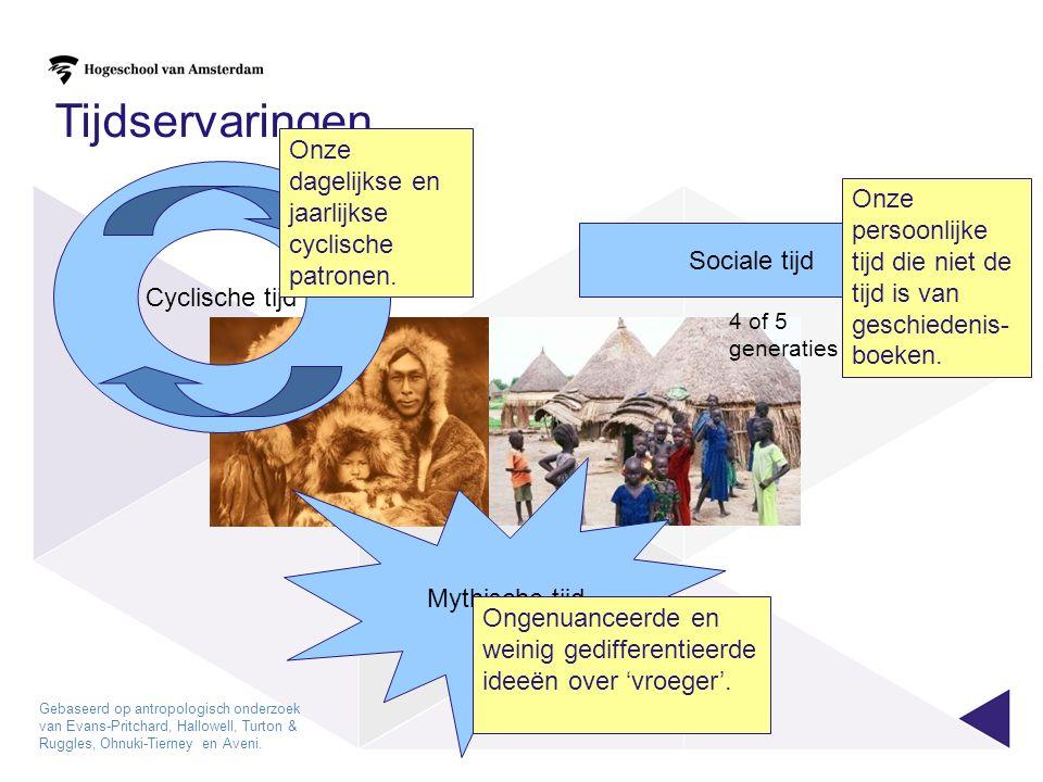 Tijdservaringen Cyclische tijd Sociale tijd Mythische tijd 4 of 5 generaties Onze dagelijkse en jaarlijkse cyclische patronen. Onze persoonlijke tijd