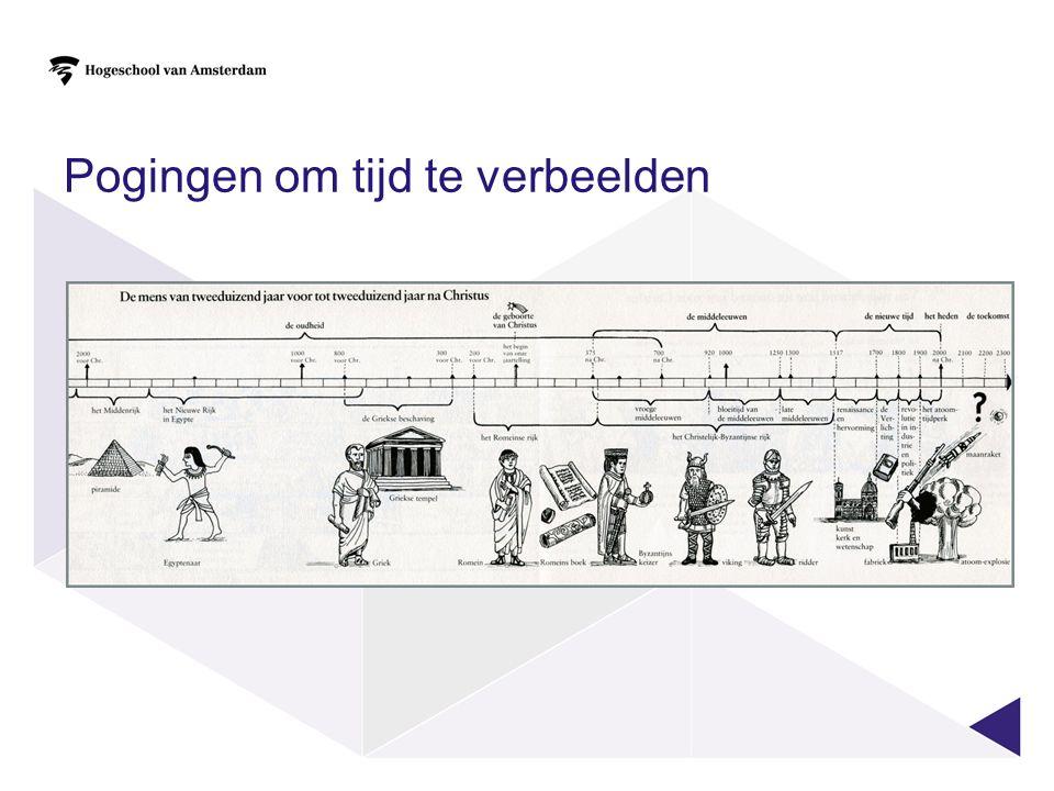 Traditioneel onderzoek Uit: E.C.Oakden, M.
