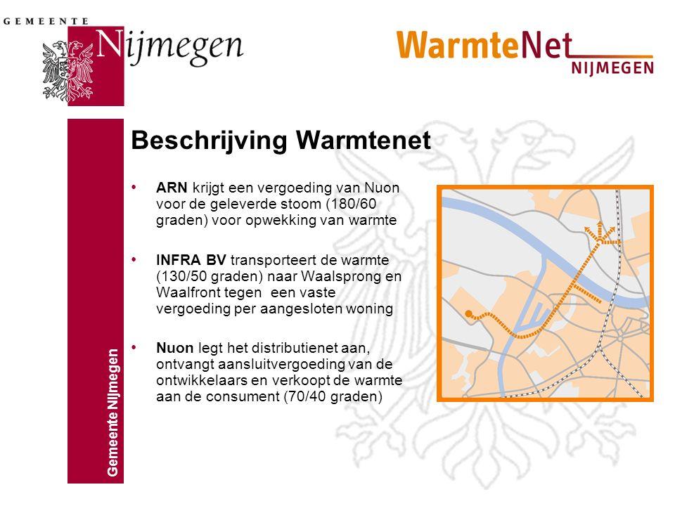 Gemeente Nijmegen Beschrijving Warmtenet ARN krijgt een vergoeding van Nuon voor de geleverde stoom (180/60 graden) voor opwekking van warmte INFRA BV