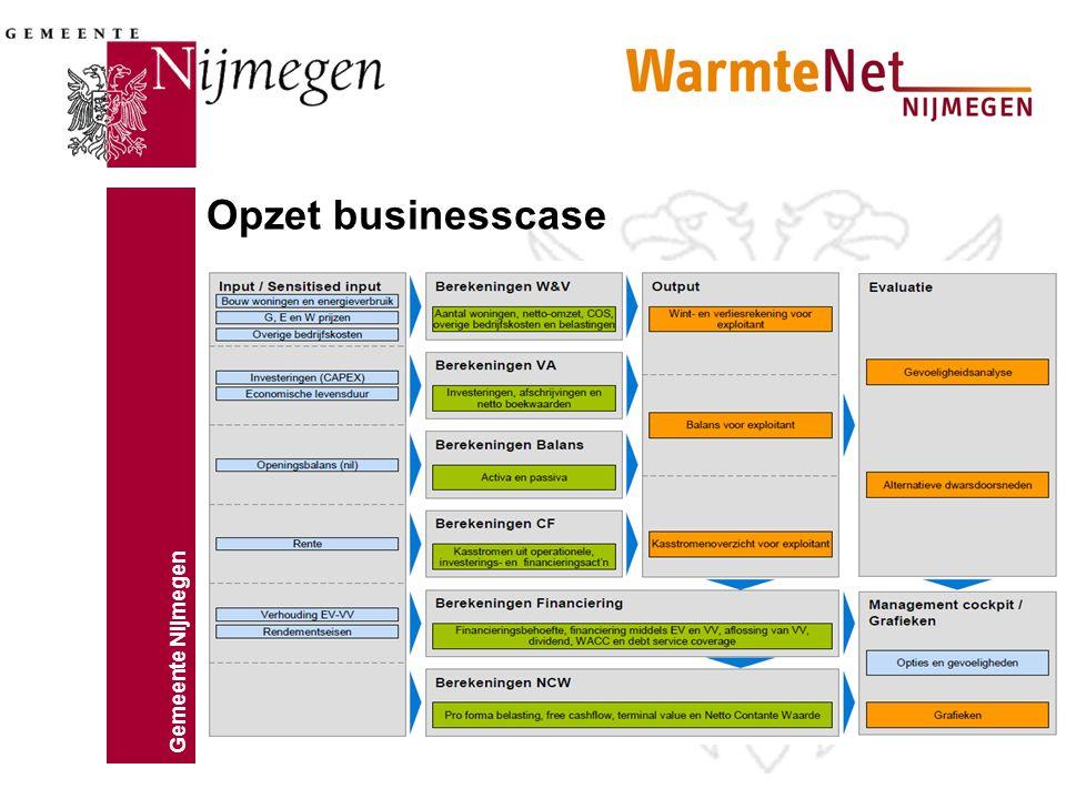 Gemeente Nijmegen Financiële uitgangspunten Leidingtracés uitgerekend door Tebodin (en Alliander) op investeringskosten; Tarief voor de consument conform NMDA-principe; De Basis Aansluit Kosten (BAK) voor de ontwikkelaars bedragen € 4.250,- per woning (prijspeil 2011, daarna geïndexeerd met CPI-index); Een carierfee (CF) van € 132,- per daadwerkelijk aangesloten woning per jaar, betaald door het leveringsbedrijf aan het infrabedrijf als transportvergoeding; De woningbouwplanning (GREX-planning) conform de opgave van 2011; BC doorgerekend op 50 jaar, NCW-berekening gemaakt op 30 jaar; Afschrijving van 15 tot 50 jaar met 100% herinvestering na elke afschrijving; Transportverlies van 22.000 GJ per jaar; Distributieverlies van 15%; Beheer en onderhoudskosten 0,5 tot 2,5%, afhankelijk per onderdeel; Exploitatiekosten voor het leveringsbedrijf bedragen € 80,- per woning per jaar.