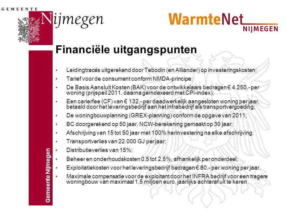 Gemeente Nijmegen Financiële uitgangspunten Leidingtracés uitgerekend door Tebodin (en Alliander) op investeringskosten; Tarief voor de consument conf