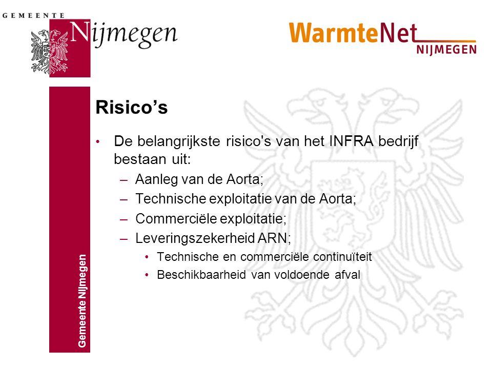 Gemeente Nijmegen Risico's De belangrijkste risico's van het INFRA bedrijf bestaan uit: –Aanleg van de Aorta; –Technische exploitatie van de Aorta; –C