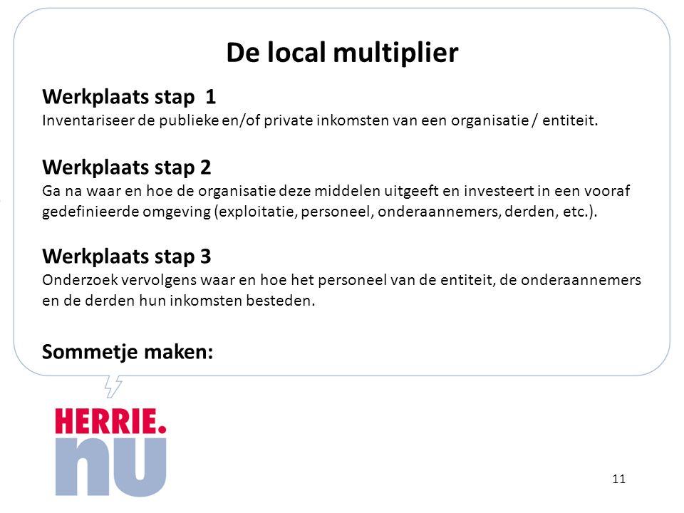 De local multiplier Werkplaats stap 1 Inventariseer de publieke en/of private inkomsten van een organisatie / entiteit.