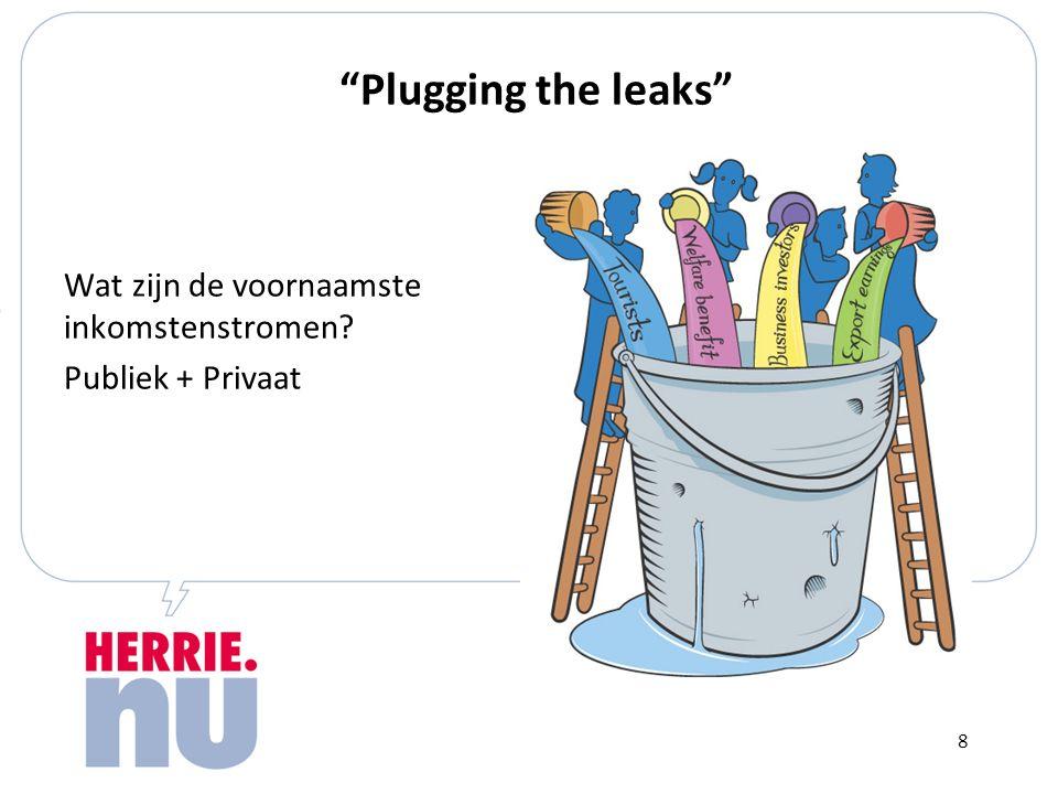 Plugging the leaks Wat zijn de voornaamste inkomstenstromen Publiek + Privaat 8