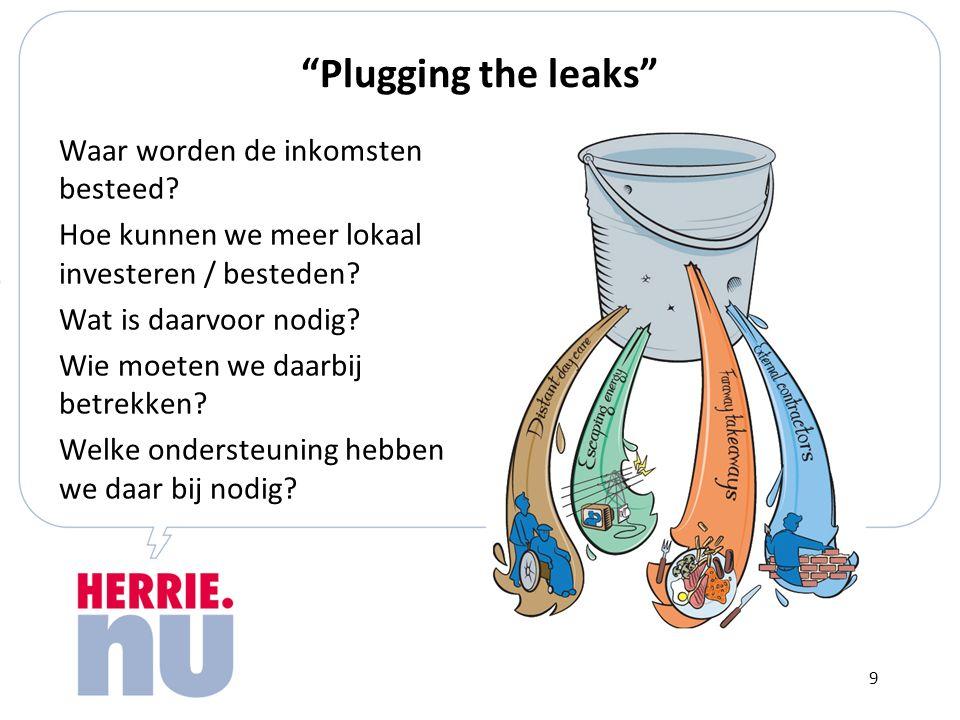 Plugging the leaks Waar worden de inkomsten besteed.