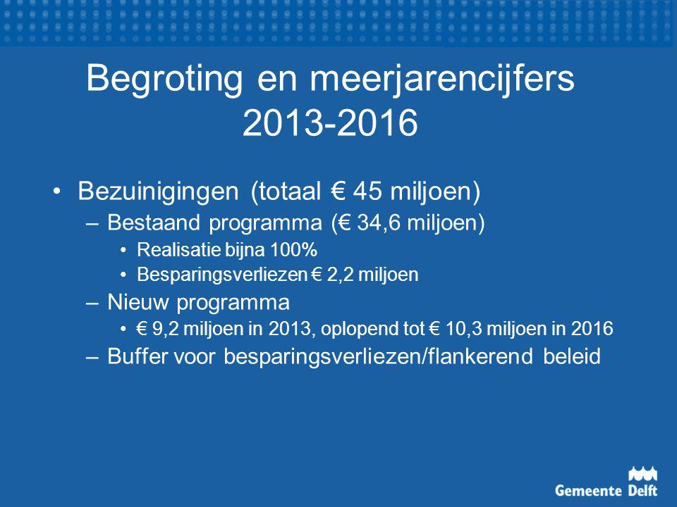 Begroting en meerjarencijfers 2013-2016 Bezuinigingen (totaal € 45 miljoen) –Bestaand programma (€ 34,6 miljoen) Realisatie bijna 100% Besparingsverliezen € 2,2 miljoen –Nieuw programma € 9,2 miljoen in 2013, oplopend tot € 10,3 miljoen in 2016 –Buffer voor besparingsverliezen/flankerend beleid