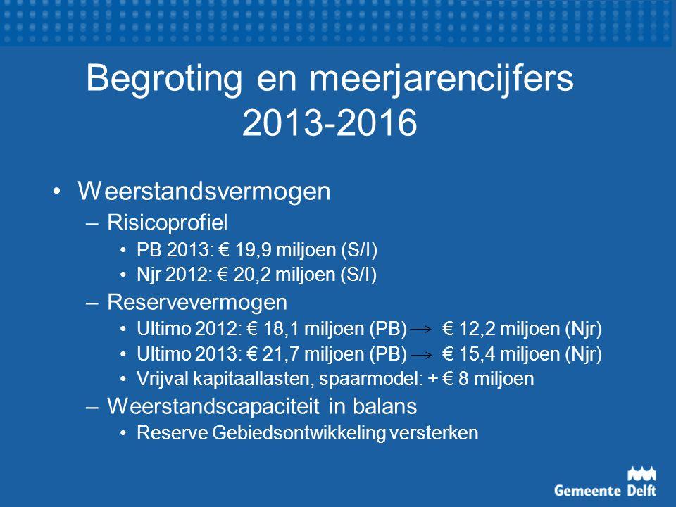 Begroting en meerjarencijfers 2013-2016 Weerstandsvermogen –Risicoprofiel PB 2013: € 19,9 miljoen (S/I) Njr 2012: € 20,2 miljoen (S/I) –Reservevermogen Ultimo 2012: € 18,1 miljoen (PB) € 12,2 miljoen (Njr) Ultimo 2013: € 21,7 miljoen (PB) € 15,4 miljoen (Njr) Vrijval kapitaallasten, spaarmodel: + € 8 miljoen –Weerstandscapaciteit in balans Reserve Gebiedsontwikkeling versterken
