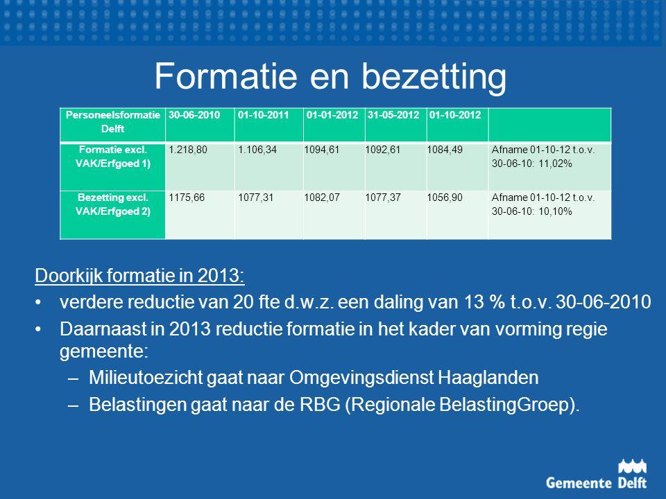 Formatie en bezetting Doorkijk formatie in 2013: verdere reductie van 20 fte d.w.z. een daling van 13 % t.o.v. 30-06-2010 Daarnaast in 2013 reductie f