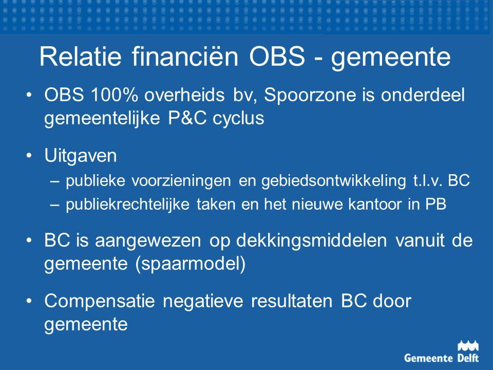 Relatie financiën OBS - gemeente OBS 100% overheids bv, Spoorzone is onderdeel gemeentelijke P&C cyclus Uitgaven –publieke voorzieningen en gebiedsontwikkeling t.l.v.