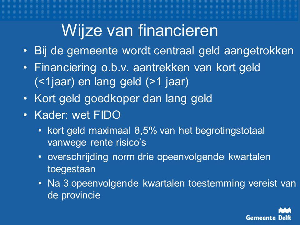 Wijze van financieren Bij de gemeente wordt centraal geld aangetrokken Financiering o.b.v. aantrekken van kort geld ( 1 jaar) Kort geld goedkoper dan