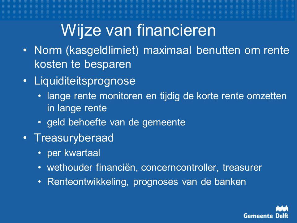 Wijze van financieren Norm (kasgeldlimiet) maximaal benutten om rente kosten te besparen Liquiditeitsprognose lange rente monitoren en tijdig de korte