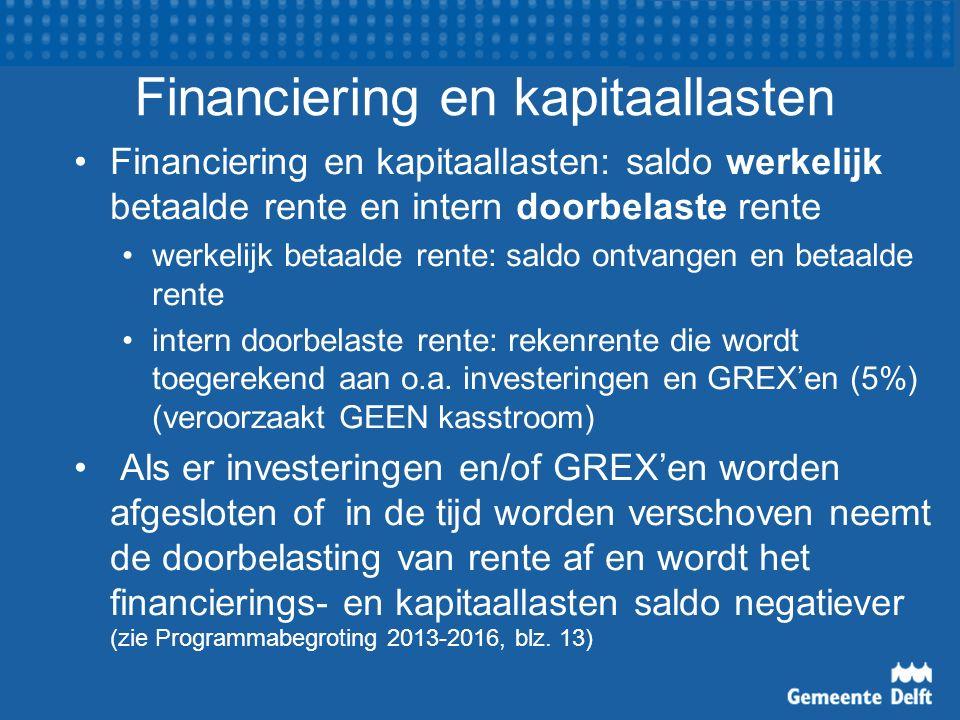 Financiering en kapitaallasten Financiering en kapitaallasten: saldo werkelijk betaalde rente en intern doorbelaste rente werkelijk betaalde rente: sa
