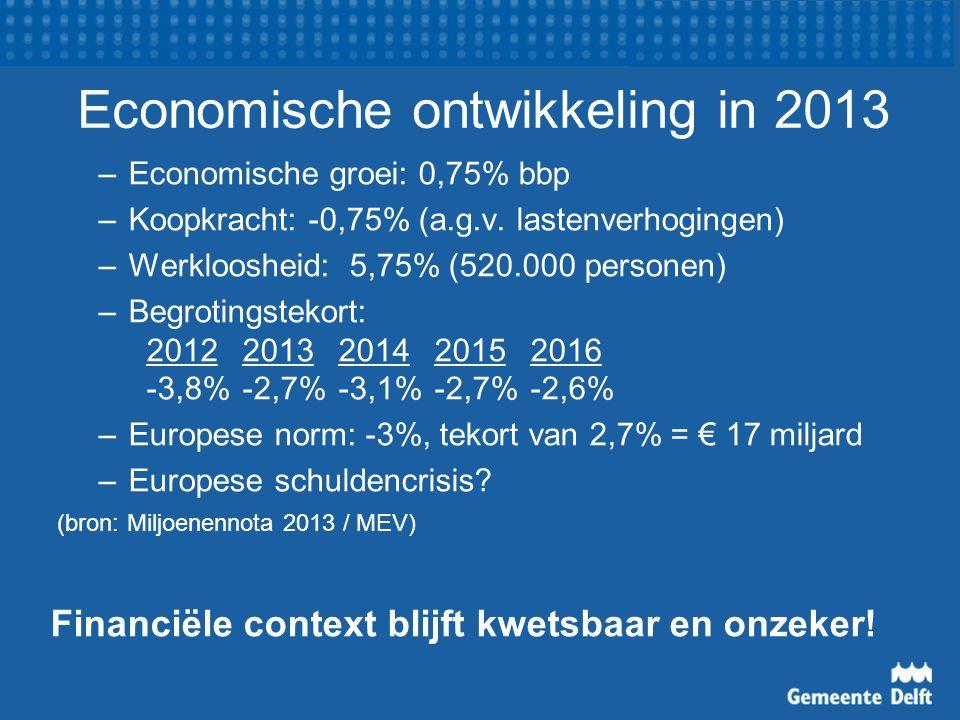 Economische ontwikkeling in 2013 –Economische groei: 0,75% bbp –Koopkracht: -0,75% (a.g.v. lastenverhogingen) –Werkloosheid: 5,75% (520.000 personen)