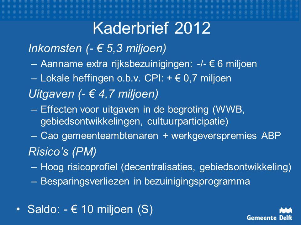 Kaderbrief 2012 Inkomsten (- € 5,3 miljoen) –Aanname extra rijksbezuinigingen: -/- € 6 miljoen –Lokale heffingen o.b.v. CPI: + € 0,7 miljoen Uitgaven