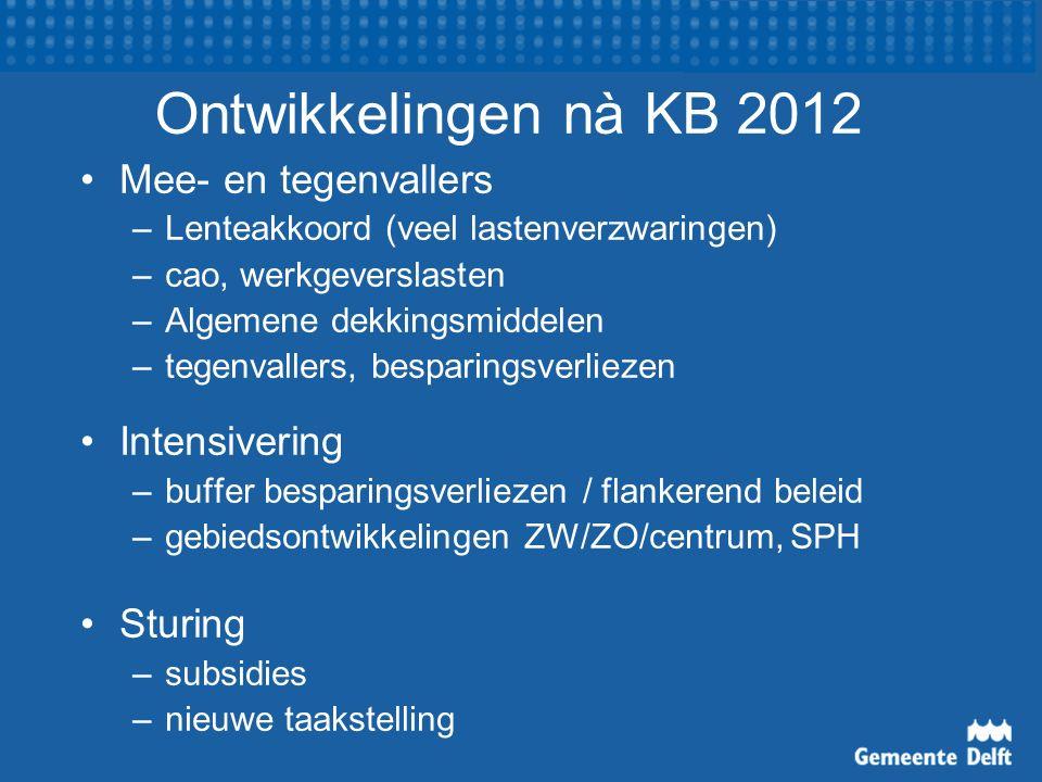 Ontwikkelingen nà KB 2012 Mee- en tegenvallers –Lenteakkoord (veel lastenverzwaringen) –cao, werkgeverslasten –Algemene dekkingsmiddelen –tegenvallers, besparingsverliezen Intensivering –buffer besparingsverliezen / flankerend beleid –gebiedsontwikkelingen ZW/ZO/centrum, SPH Sturing –subsidies –nieuwe taakstelling