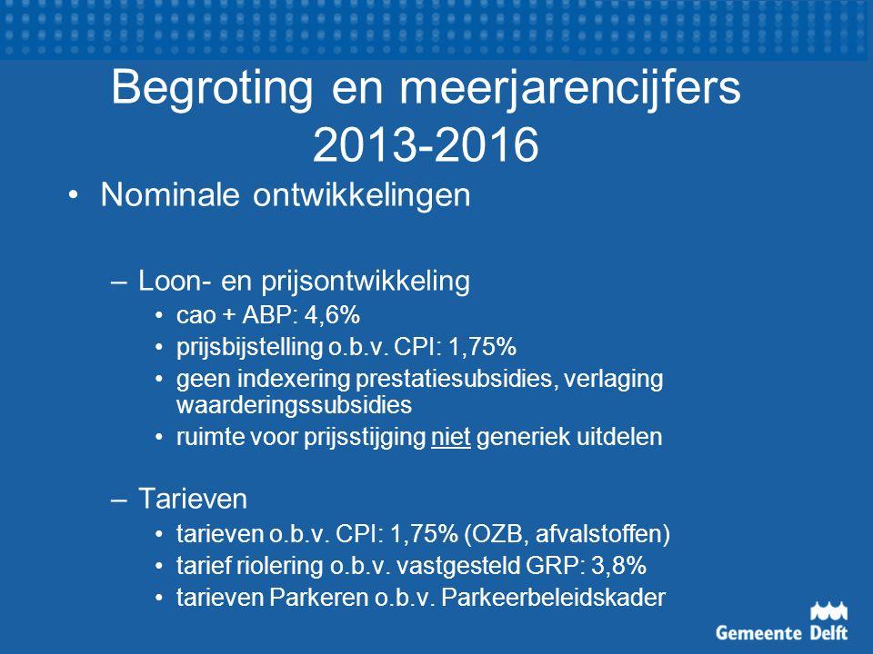 Begroting en meerjarencijfers 2013-2016 Nominale ontwikkelingen –Loon- en prijsontwikkeling cao + ABP: 4,6% prijsbijstelling o.b.v. CPI: 1,75% geen in