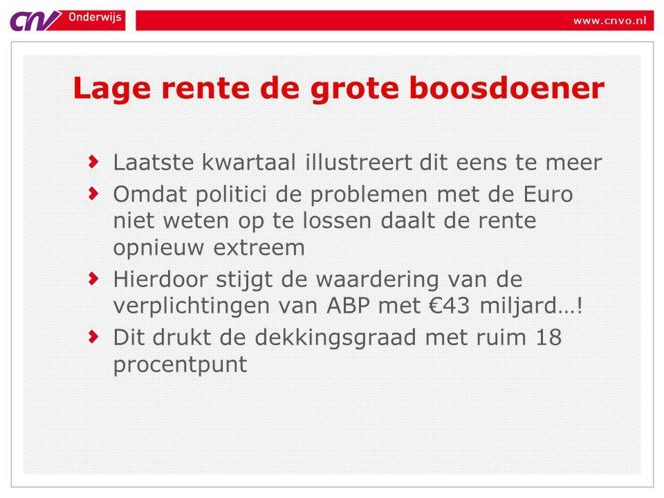 www.cnvo.nl Laatste kwartaal illustreert dit eens te meer Omdat politici de problemen met de Euro niet weten op te lossen daalt de rente opnieuw extreem Hierdoor stijgt de waardering van de verplichtingen van ABP met €43 miljard….