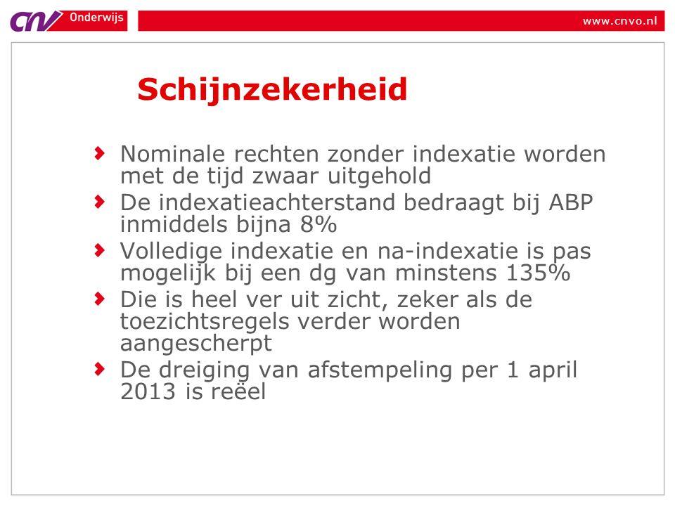 www.cnvo.nl Schijnzekerheid Nominale rechten zonder indexatie worden met de tijd zwaar uitgehold De indexatieachterstand bedraagt bij ABP inmiddels bijna 8% Volledige indexatie en na-indexatie is pas mogelijk bij een dg van minstens 135% Die is heel ver uit zicht, zeker als de toezichtsregels verder worden aangescherpt De dreiging van afstempeling per 1 april 2013 is reëel