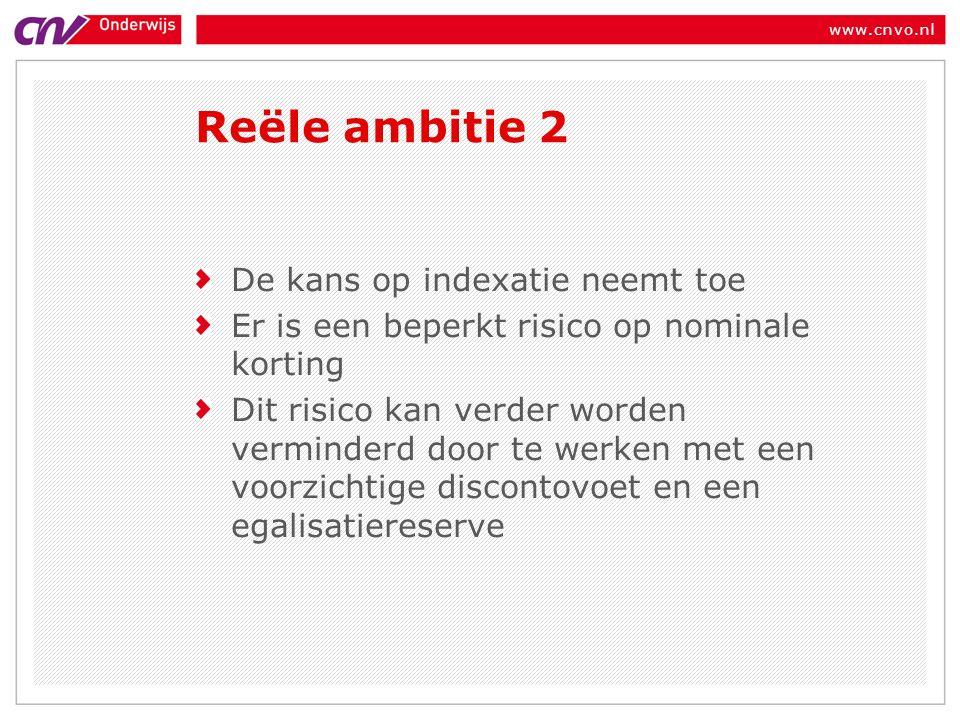 www.cnvo.nl De kans op indexatie neemt toe Er is een beperkt risico op nominale korting Dit risico kan verder worden verminderd door te werken met een voorzichtige discontovoet en een egalisatiereserve Reële ambitie 2