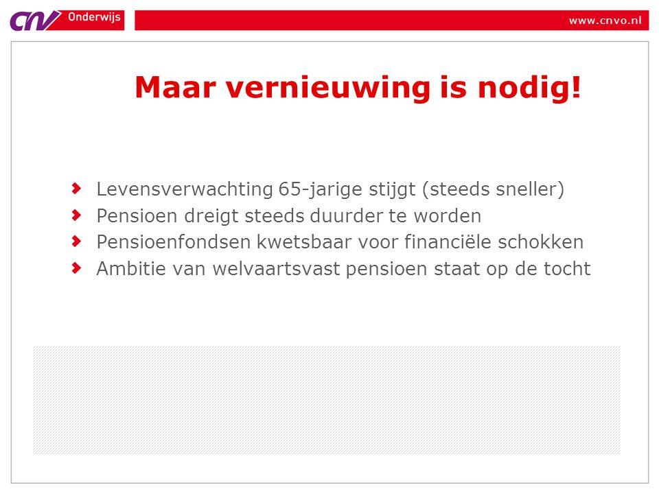 www.cnvo.nl Maar vernieuwing is nodig.