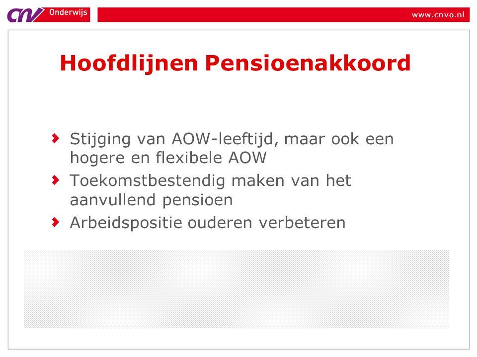 www.cnvo.nl Hoofdlijnen Pensioenakkoord Stijging van AOW-leeftijd, maar ook een hogere en flexibele AOW Toekomstbestendig maken van het aanvullend pensioen Arbeidspositie ouderen verbeteren