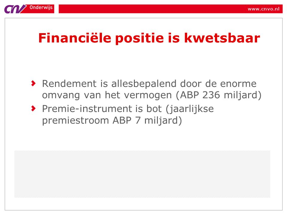www.cnvo.nl Sneller afstempelen Generatie-effecten Opslag op premie Sneller indexeren Hogere buffer