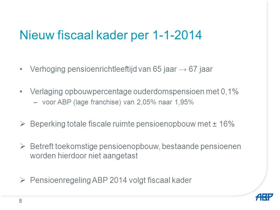 8 Nieuw fiscaal kader per 1-1-2014 Verhoging pensioenrichtleeftijd van 65 jaar → 67 jaar Verlaging opbouwpercentage ouderdomspensioen met 0,1% –voor A