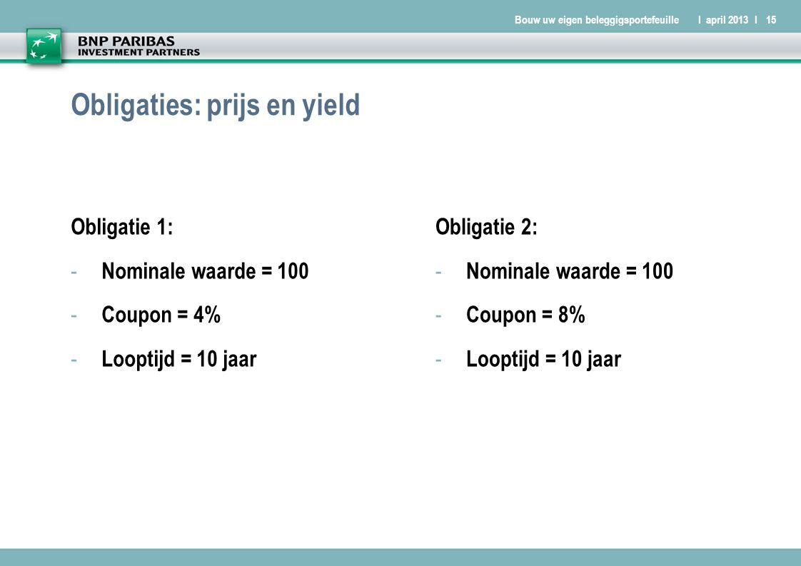 Bouw uw eigen beleggigsportefeuilleI april 2013 I15 Obligaties: prijs en yield Obligatie 1: - Nominale waarde = 100 - Coupon = 4% - Looptijd = 10 jaar Obligatie 2: - Nominale waarde = 100 - Coupon = 8% - Looptijd = 10 jaar