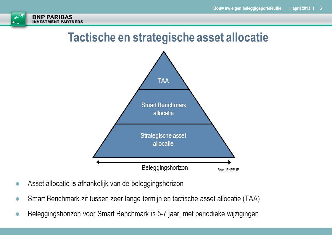 Bouw uw eigen beleggigsportefeuilleI april 2013 I3 Tactische en strategische asset allocatie ●Asset allocatie is afhankelijk van de beleggingshorizon ●Smart Benchmark zit tussen zeer lange termijn en tactische asset allocatie (TAA) ●Beleggingshorizon voor Smart Benchmark is 5-7 jaar, met periodieke wijzigingen Strategische asset allocatie Smart Benchmark allocatie TAA Beleggingshorizon Bron: BNPP IP