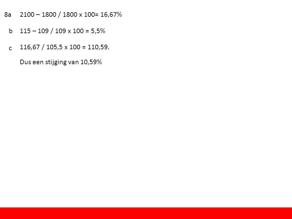 Opdracht 2 aNieuw – oud / oud x 100 dus (108,2 – 103,5) / 103,5 *100% = 4,5%.