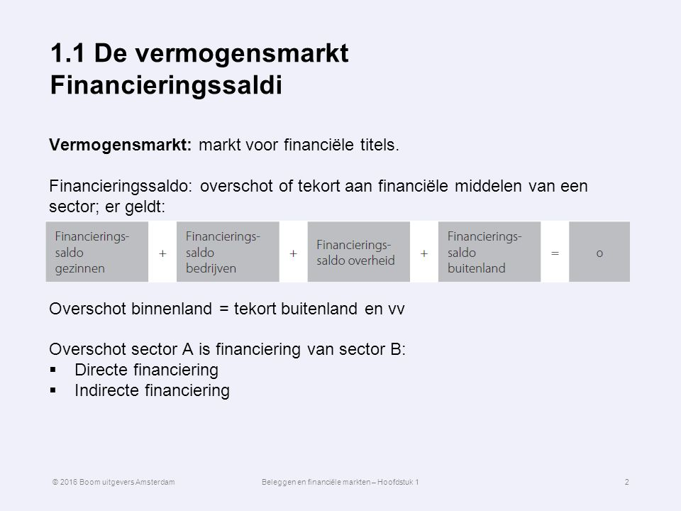 1.1 De vermogensmarkt Financieringssaldi Vermogensmarkt: markt voor financiële titels.