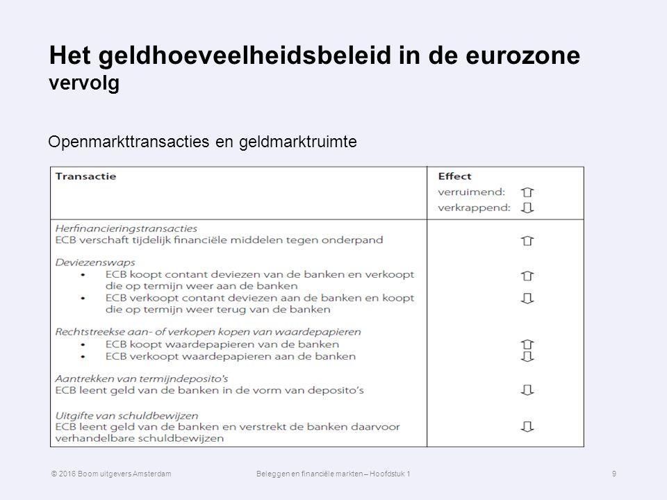 Het geldhoeveelheidsbeleid in de eurozone vervolg Openmarkttransacties en geldmarktruimte 9© 2016 Boom uitgevers AmsterdamBeleggen en financiële markten – Hoofdstuk 1