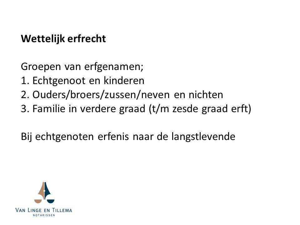 Wettelijk erfrecht Groepen van erfgenamen; 1. Echtgenoot en kinderen 2.