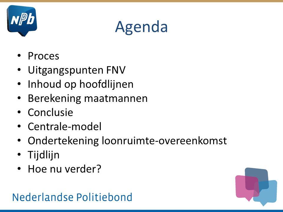 Agenda Proces Uitgangspunten FNV Inhoud op hoofdlijnen Berekening maatmannen Conclusie Centrale-model Ondertekening loonruimte-overeenkomst Tijdlijn Hoe nu verder