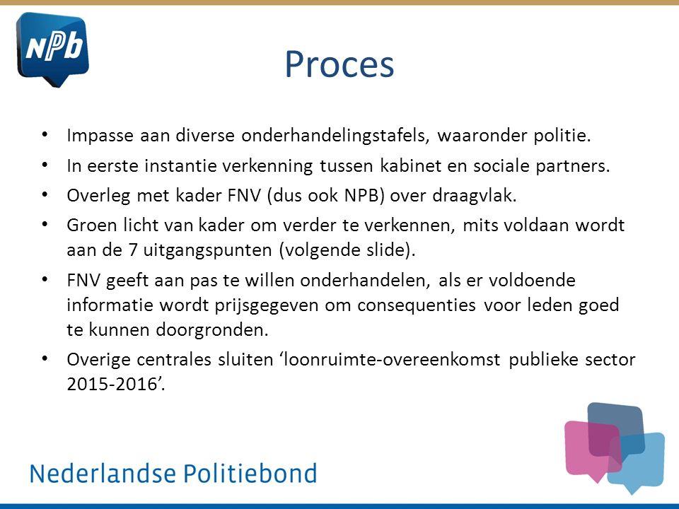 Tijdlijn 10 juli: Loonruimte- overeenkomst 14 juli: DNB verlaagt rente 15 juli: berichtgeving ABP 16 juli: gesprek Minister van der Steur Overeenkomst tussen 3 vakcentrales.
